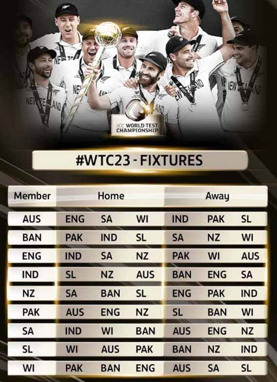 ICC announces points system, fixtures of World Test Championship 2021-23