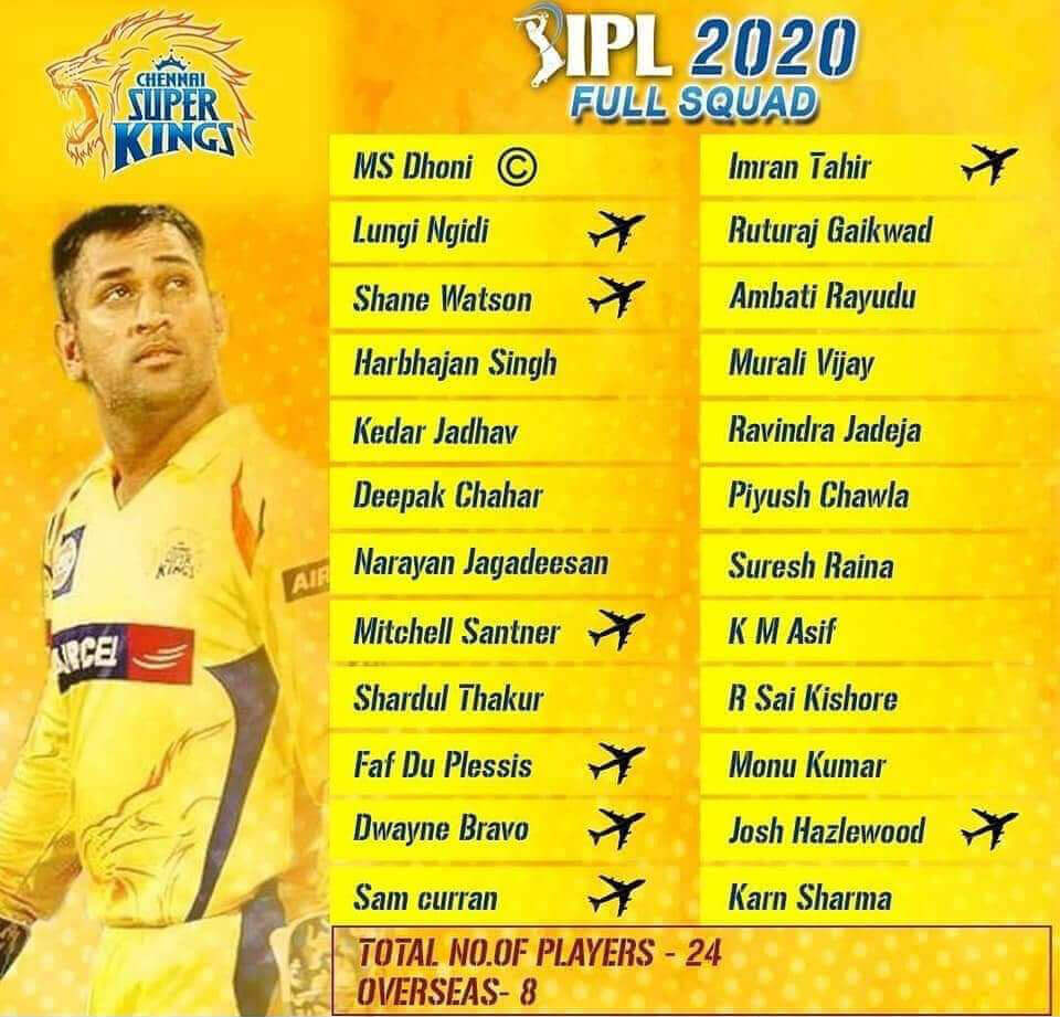 Chennai Super Kings Full Squad