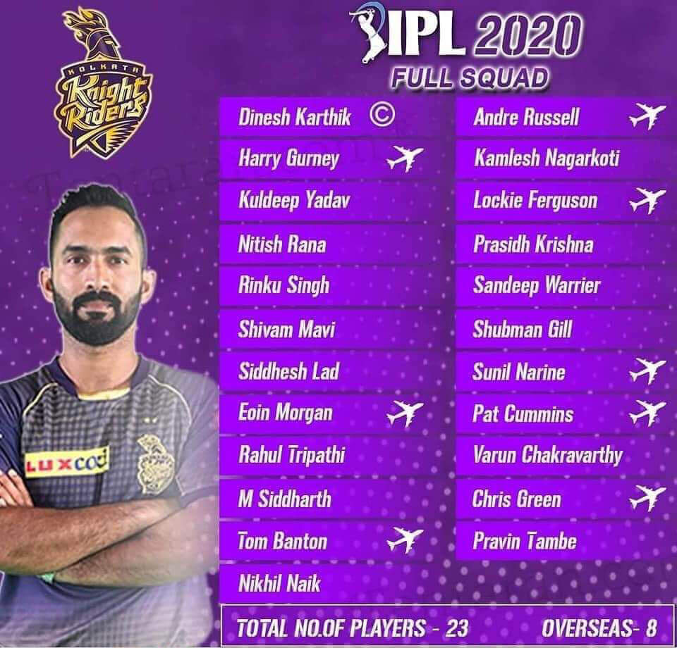 Kolkata Knight Riders Full Squad