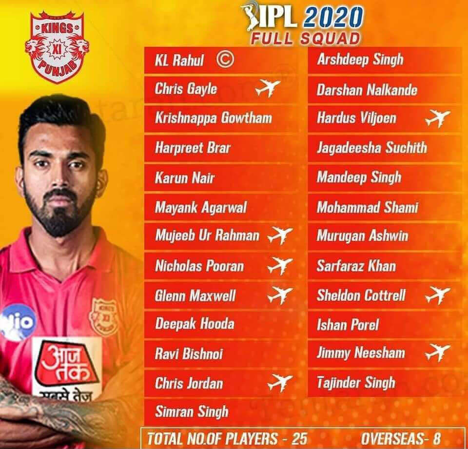 Kings XI Punjab Full Squad