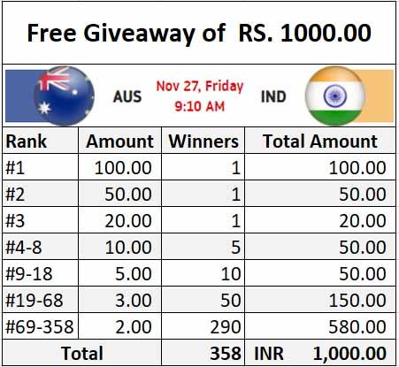 India vs Aus Free Giveaway