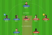 Fantasy LON vs TRA Cricket Team