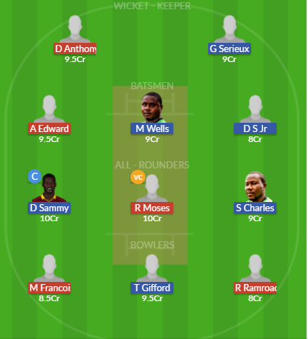 Dream11 SL Team